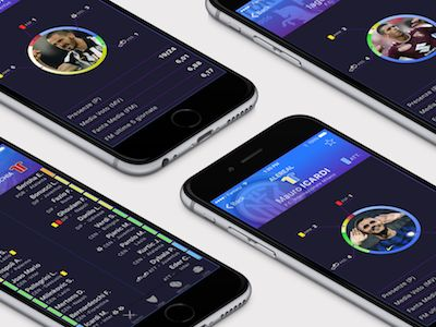 A concept for a fantasy-football app, with a focus on teams and individual player statistics.