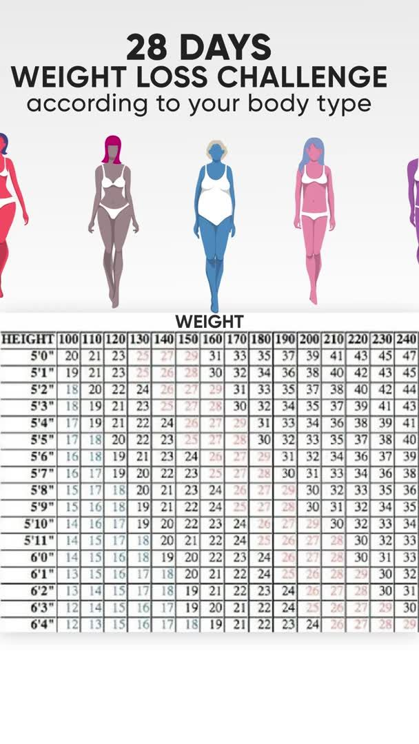 Personal Body Type Plan to Make Your Body Slimmer at Home