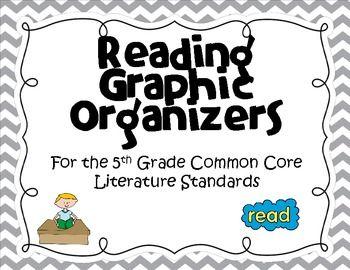 Reading Graphic Organizers (5th Grade Common Core