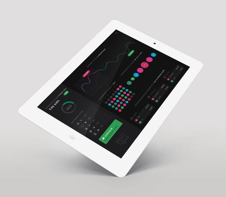 Watt & Moi. Dashboard sur la consommation énergétique d'une habitation.  #dashboard #design #UI #UX #powerconsumption #tablet