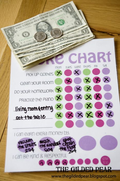 Money for doing homework?? I don't think so...but I do like the part where they lose points for not being nice and respectful, and ways to choose to earn extra...ownership is on them!The Gilded Pear: Chore Charts & Allowance-FREE printable chore charts