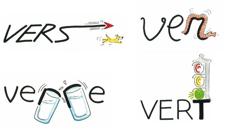Scriptum : Apprendre à écrire : copier et orthographier