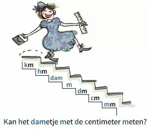 Kan Het DAMETJE Met De Centimeter Meten?