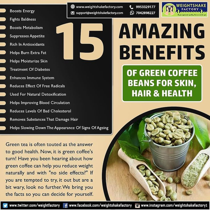 green world coffee benefits