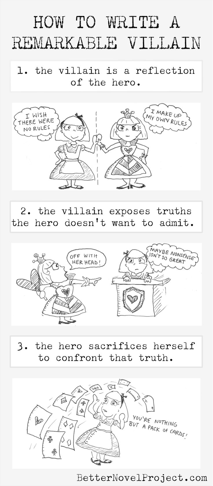 Your villain plays the most important role in your story. Yep, more important than your hero. That means you must go beyond the cliches when developing your villain, because generic platitudes such as maniacal laughter, minions and monologues are standard