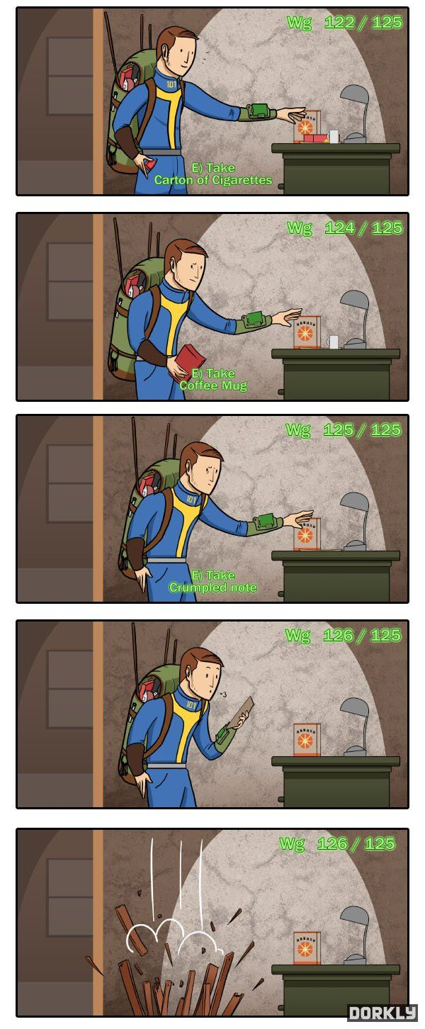 Fallout weight capacity issues...this is why I cheat :-P