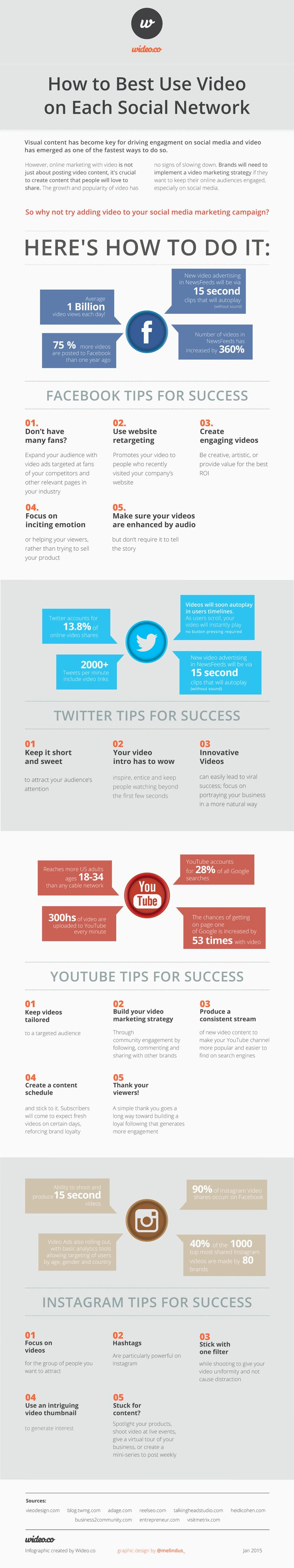 Facebook, Twitter, YouTube, Instagram: How To Best Use Video On Each Social Network - #Infographic
