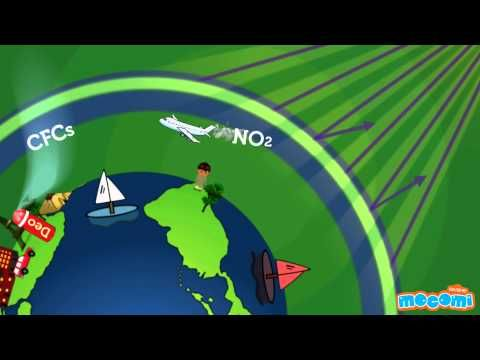 http://www.mocomi.com presents: What is the Ozone layer?    The Ozone layer protects the Earth and its inhabitants from harmful UV rays of the sun.  Watch this animated video to understand what is the ozone layer and what is the ozone hole.     For more such videos subscribe to our YouTube channel mocomikids