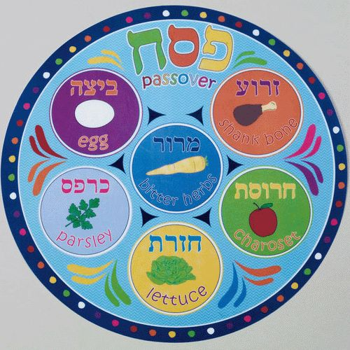 Seder plate placemat church events pinterest for Passover crafts for sunday school