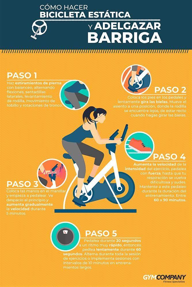 Ciclismo indoor para adelgazar