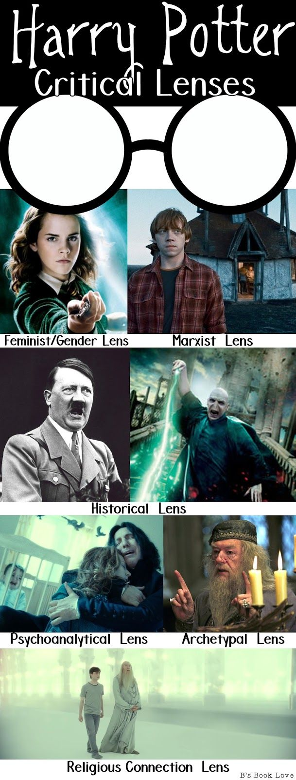 Harry Potter Critical Lenses! ⚡️Detailed examples in the post!