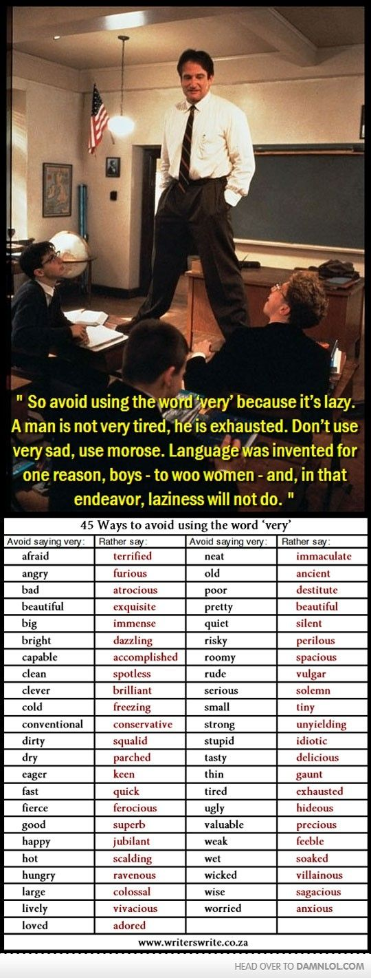 A Little Cheat Sheet To Avoid Using The Word 'Very' I need to study this.