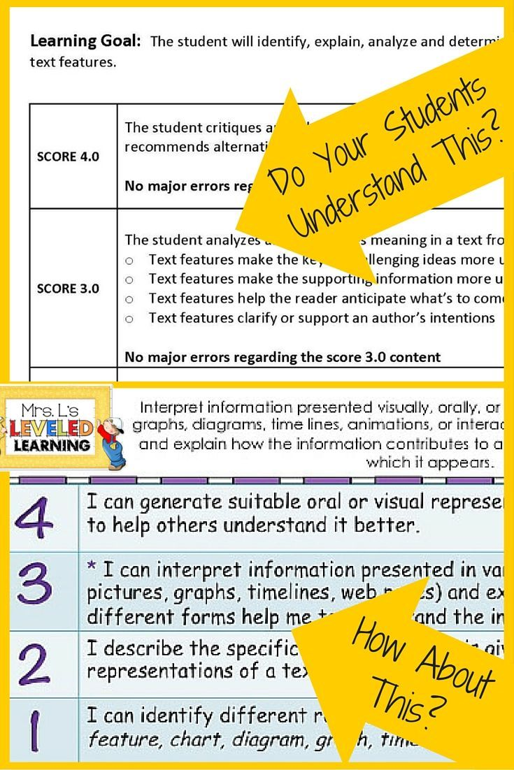 best images about learning goals and scales inspired by engage your students kid friendly goals and give them access to the curriculum