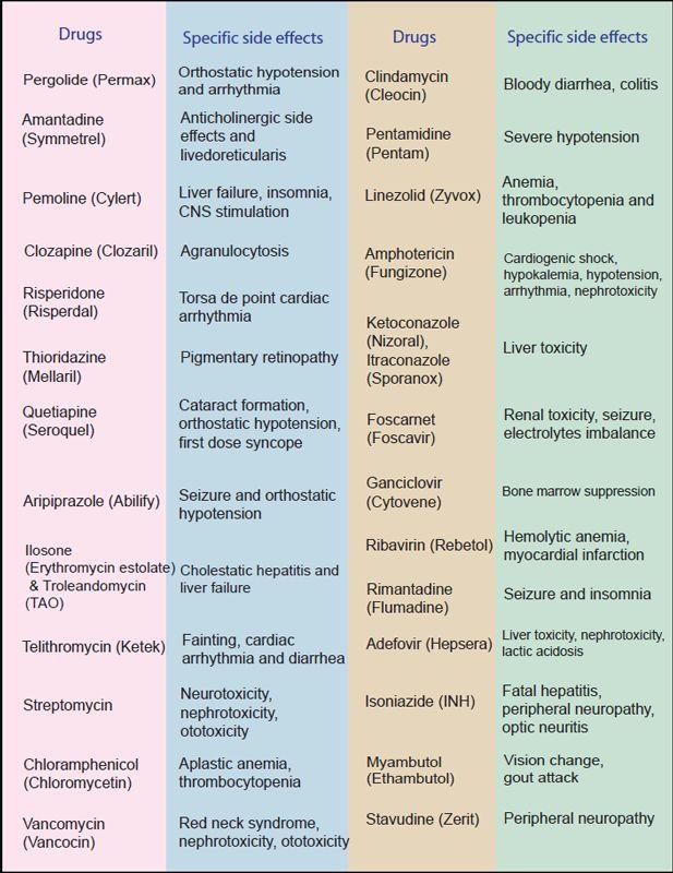 8 best Pharmacy Exam Pin Board images on Pinterest Pharmacy - clinical pharmacist sample resume