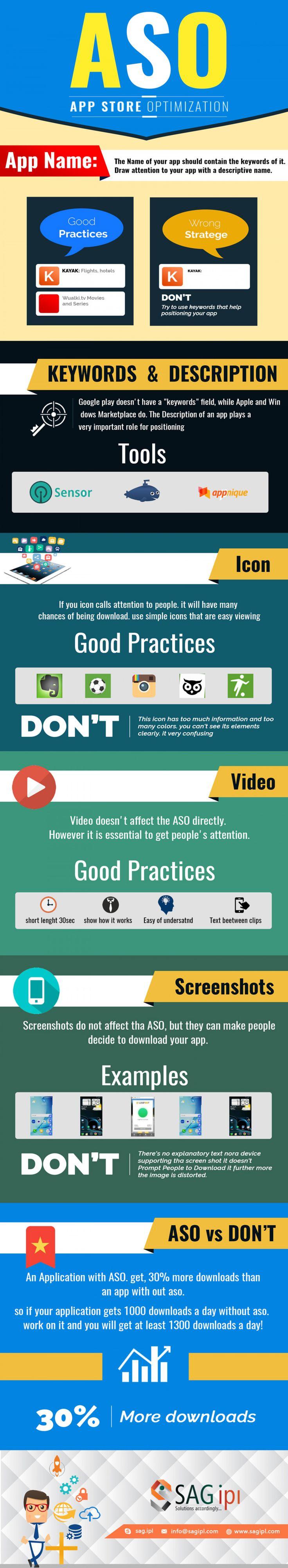 ASO, app store optimization, app store optimization tools, app store optimization services