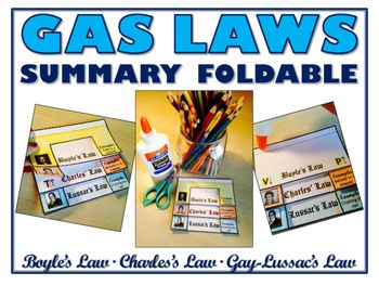 Foldable: Gas Laws Summary - Boyle's, Charles's, and Gay-Lussac's