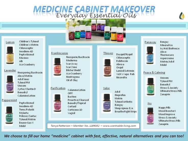 Young Living Essential Oils: Everyday Oils ~ Medicine Cabinet ...