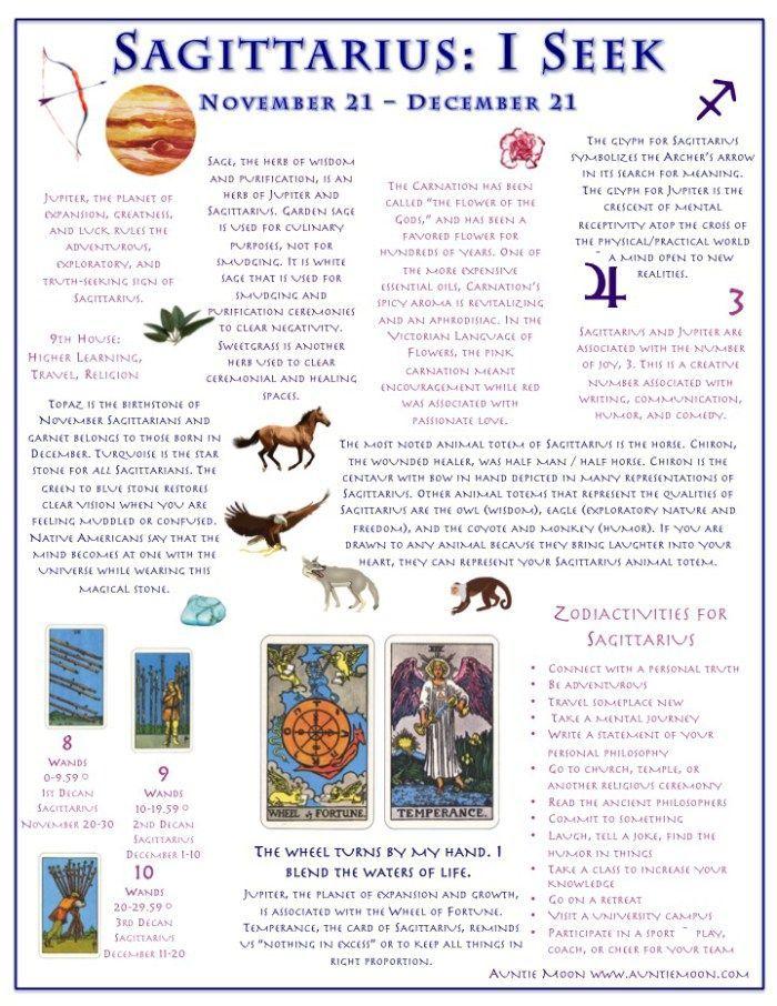 Cheat Sheets Symbolism Of The Zodiac Auntie Moon Analyze