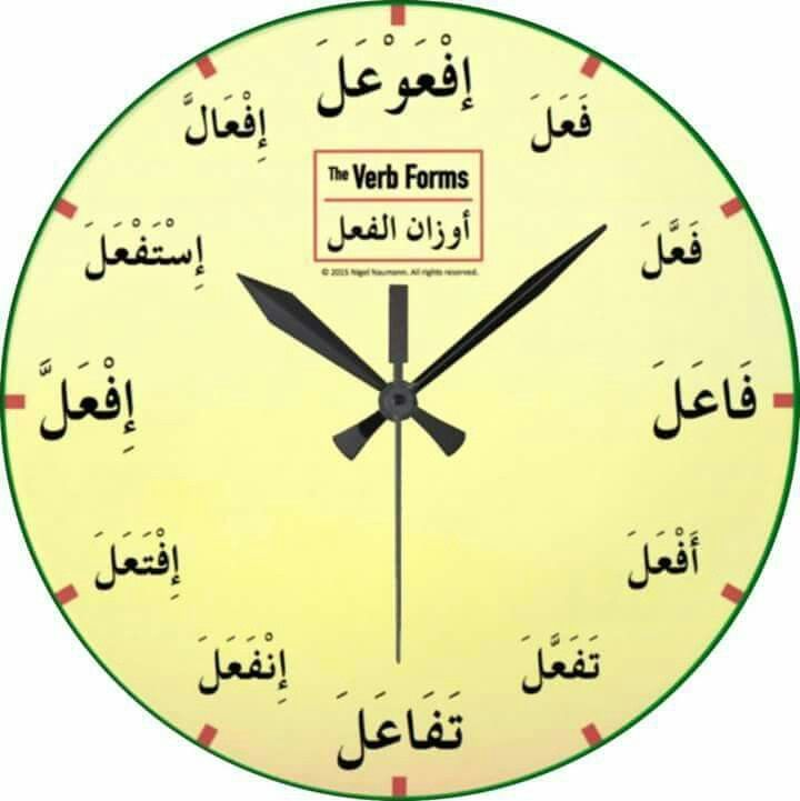 Arapça bina dersi