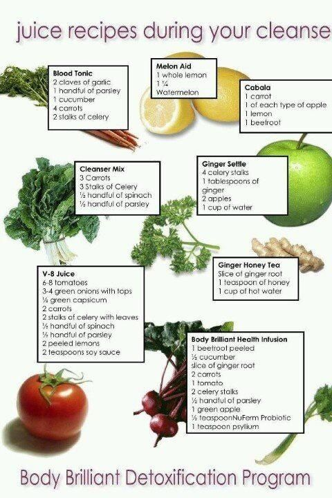 Fresh healthy juice recipes.