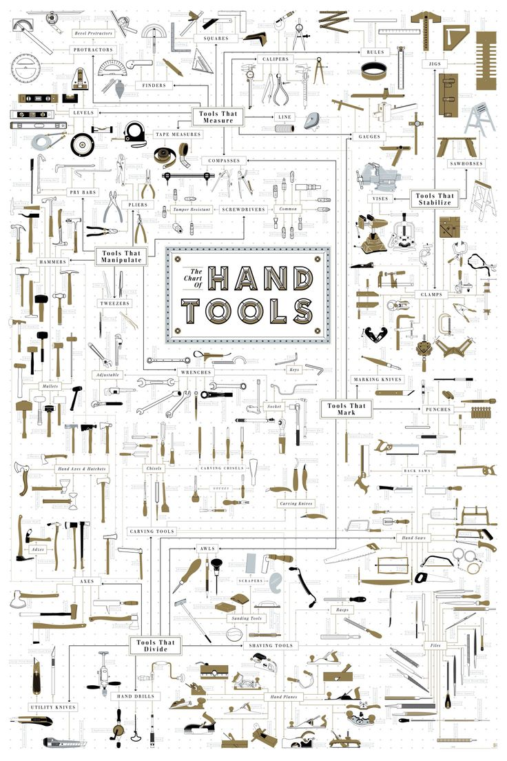 best important info images on pinterest woodworking home ideas