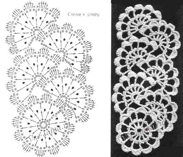 WARM SHAWL,CAP - CrochetRibArt