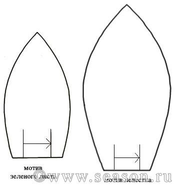 leaf template   Important: The details of the carve out in the direction of grain ...