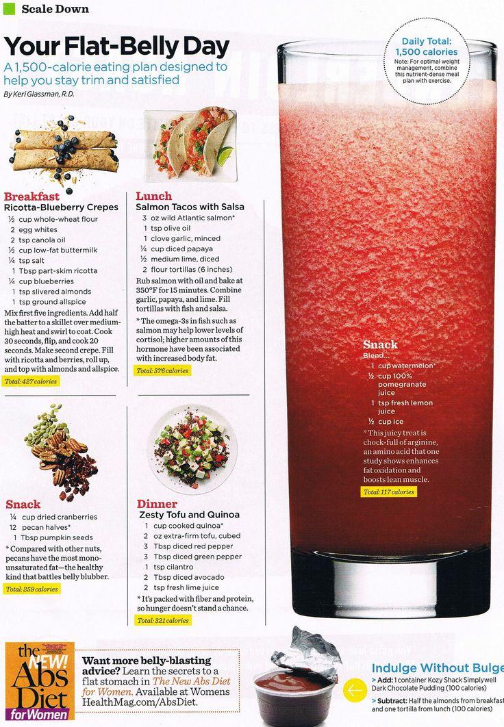 Healthy Eats: Photo