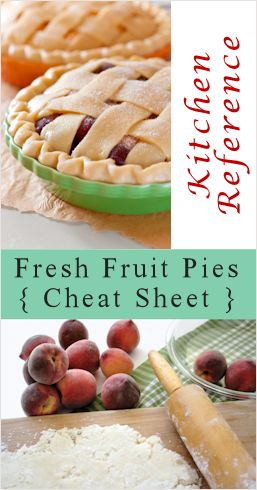Cheat sheet from TipNut with common pies. How much fruit to use, sugar, etc. Handy!