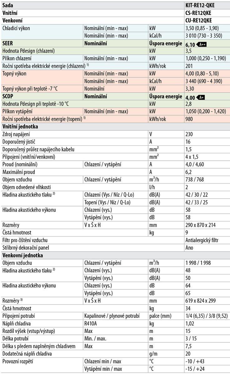 Klimatizace Panasonic KIT-RE12-QKE 3,5 kW Standard Invertor v našem e-shopu za nejlepší ceny, možno objednat s odbornou montáží po celé ČR. | Baxx.cz - klimatizace, montáž a servis