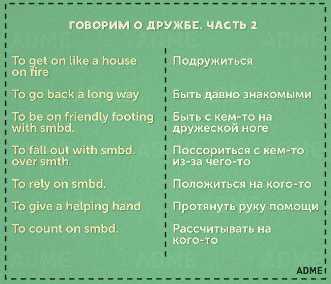 Один изсамых простых идейственных способов запоминания слов надругом языке— это тематические карточки. Они помогают упорядочить знания иразложить их«пополочкам» вголове.