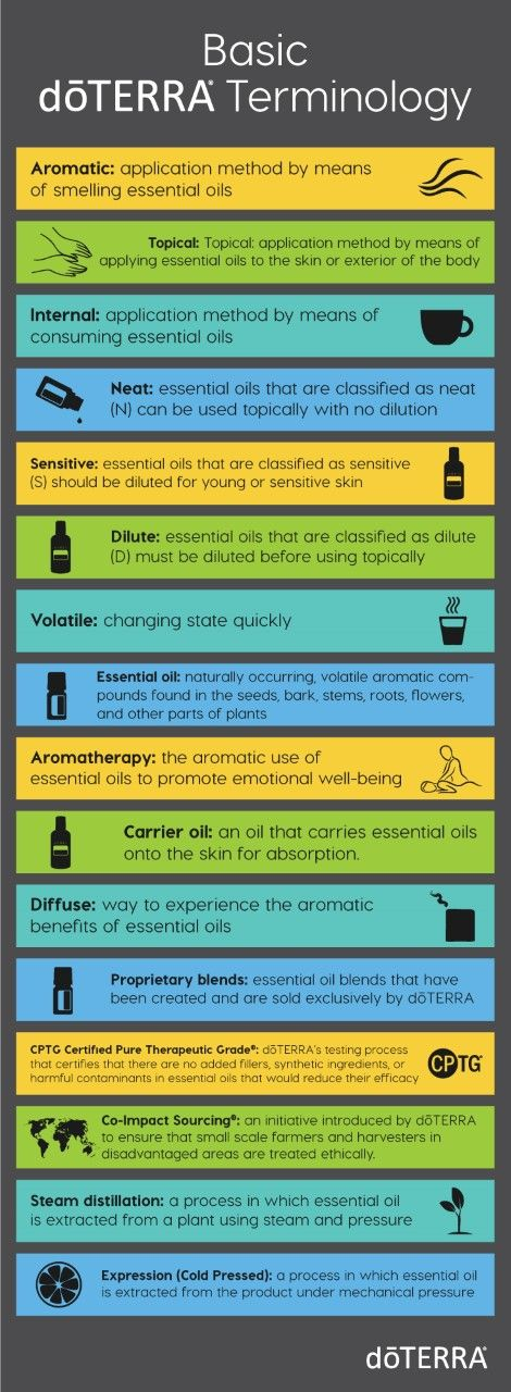 When you first start using essential oils it can be overwhelming, especially when you don't understand what everyone is talking about! Here is a list of doTERRA's basic Terminology to help you understand more about essential oils.