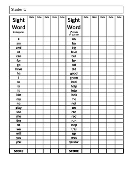 265 best Sight Words, Chunks, and Word Families images on