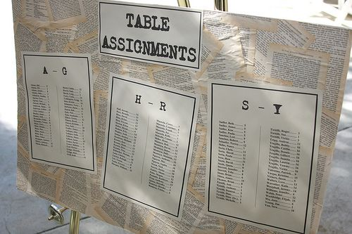 Seating chart - like a table of contents