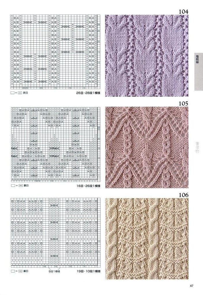 Cable Lace Knitting Stitches : 431 best images about Knitting Stitches/ Patterns on Pinterest Cable, Knit ...