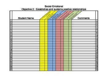 Teaching Strategies Gold * Editable Spreadsheet * PDF * FR