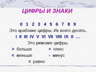 ЦИФРЫ И ЗНАКИ 0 1 2 3 4 5 6 7 8 9Это арабские цифры. Их всего десять.I II III IV