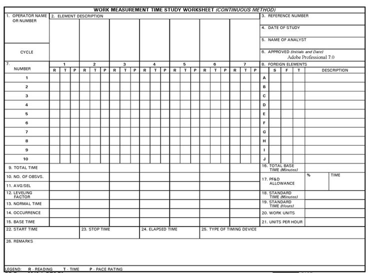 project management forms construction templates