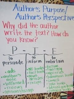 authors purpose for writing a book