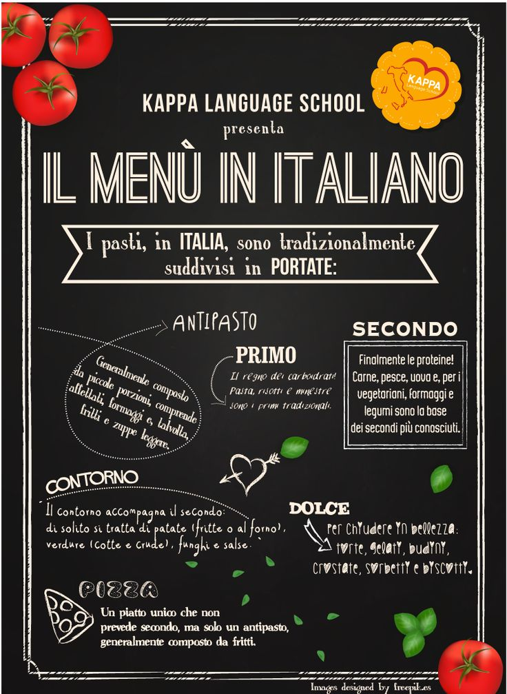 Learn Italian words: il menu in italiano, an infographic