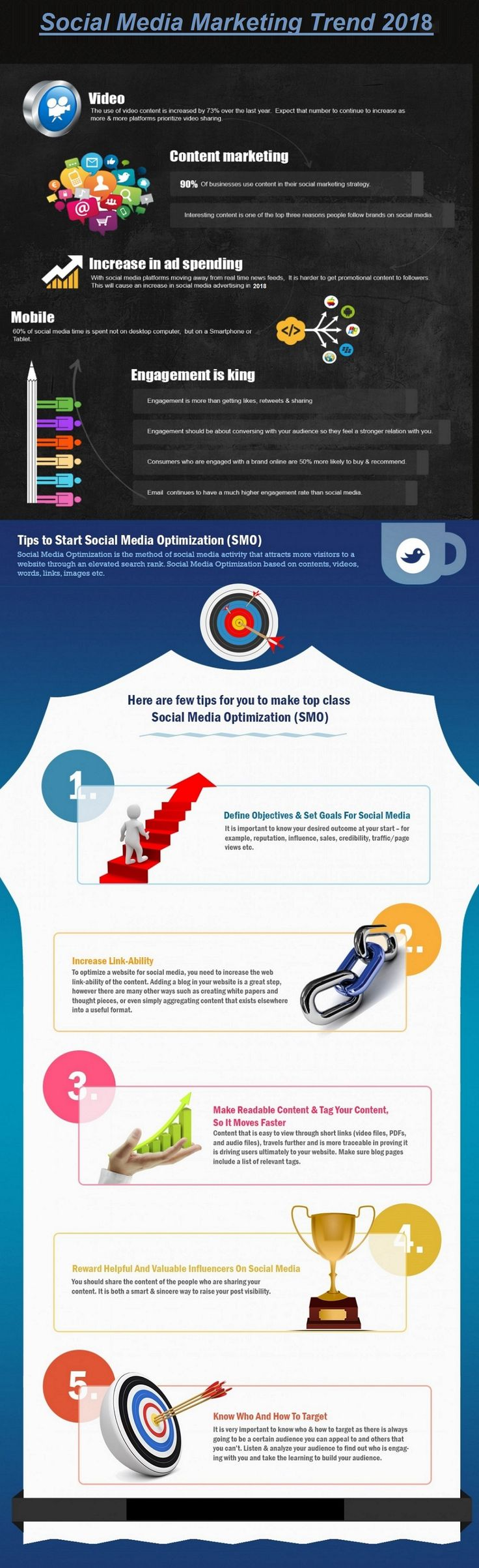 Social Media Optimization is the method of social media activity that attracts more visitors to a website through an elevated search rank. #Infographic