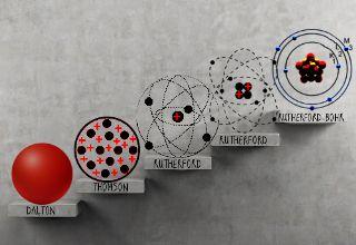 Resultado de imagem para modelos atomicos dalton ,thomson,rutherford