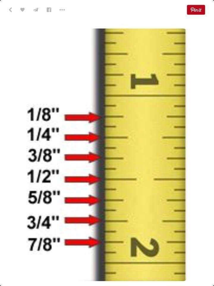 Measuring                                                                                                                                                                                 More