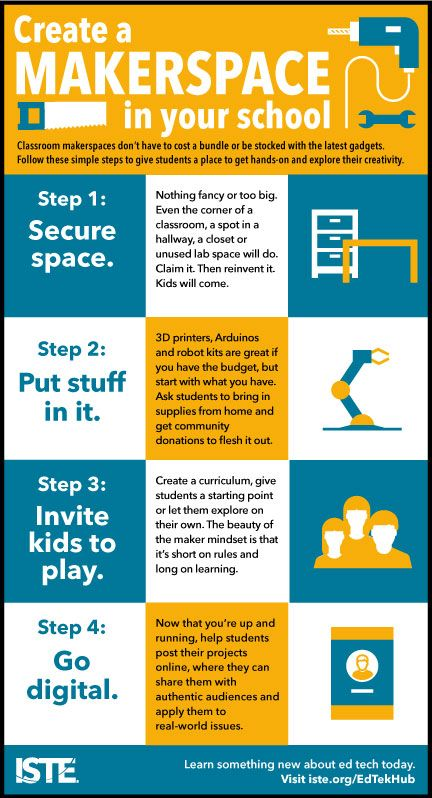 ISTE | Infographic: Create a school makerspace in 3 easy steps