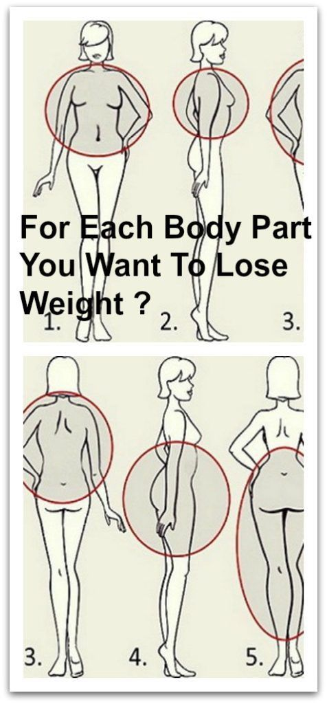 For Each Body Part You Want To Lose Weight ?