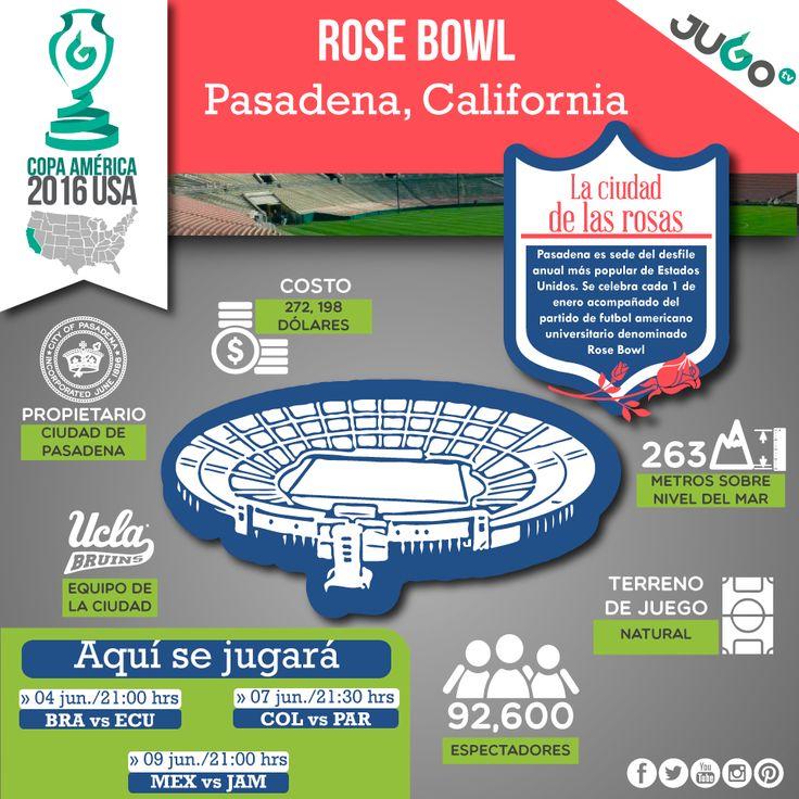 Rose Bowl, Pasadena #somosJUGOtv