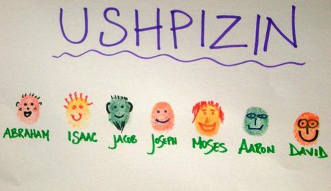 Adorable thumbprints help teach us about our Sukkot guest list!    Each Sukkot we invite seven visitors to our Sukkah. There is a short passage read where we invite a different guest into our Sukkah each night.  Traditionally, those guests are