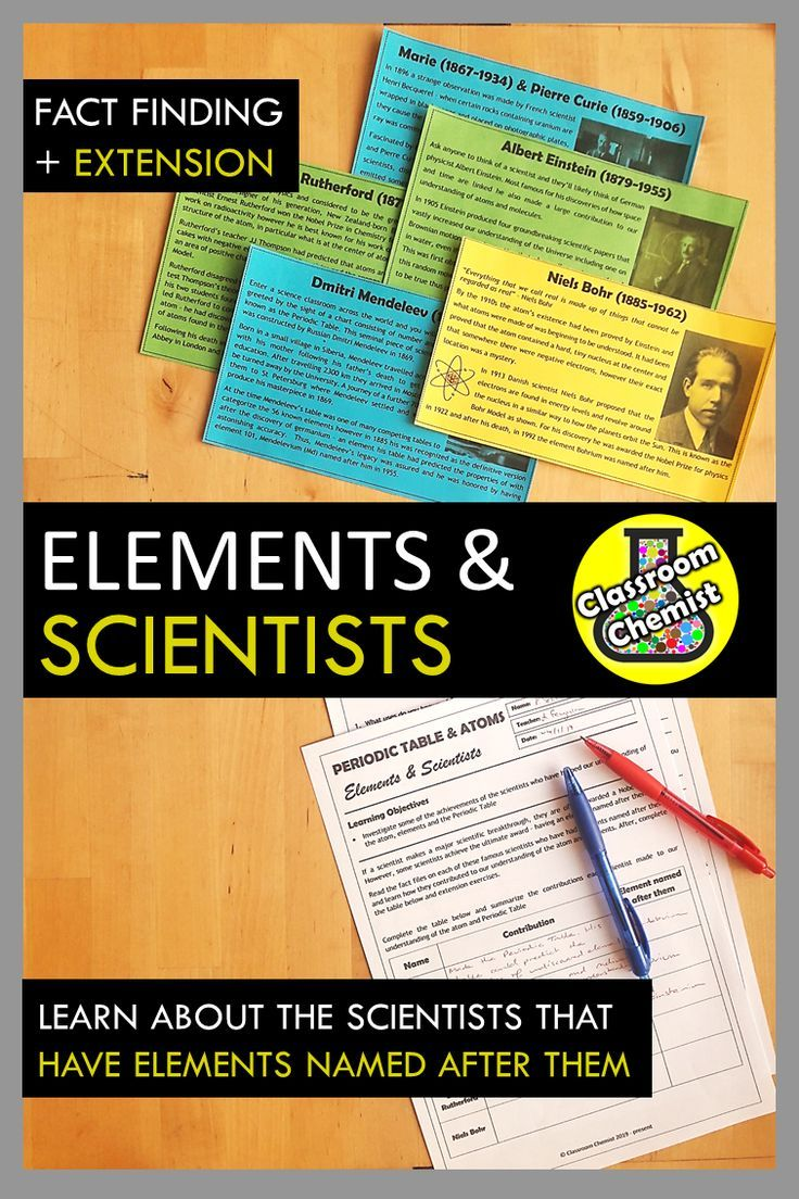 The Elements Named After Scientists Periodic Table Fact Finding Activity Chemistry Pinterest