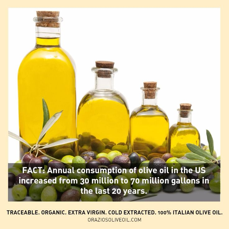Hmm I wonder how much it's increased in Canada... #facts #oliveoilfacts #evoo #oliveoil
