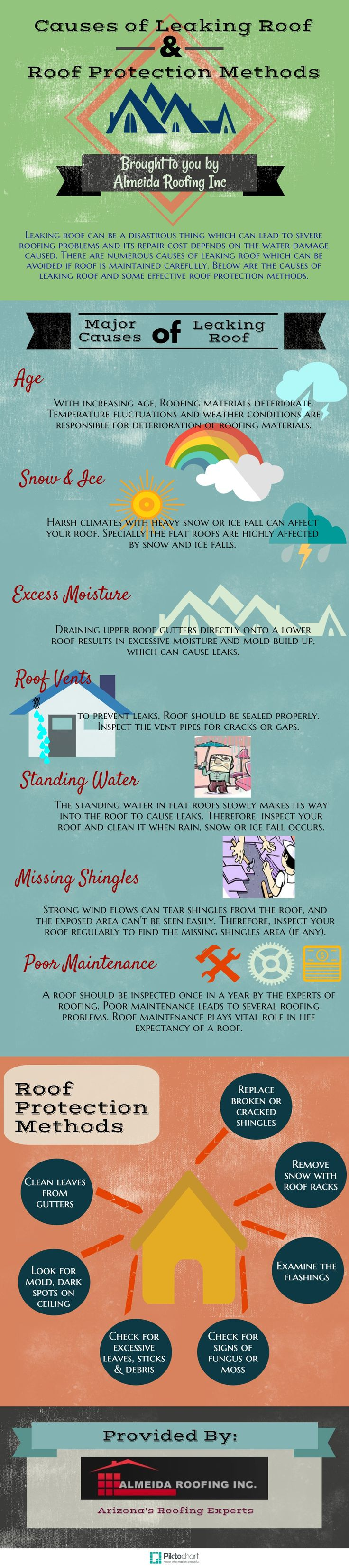 Hiring A #roofing #contractor In #phoenix For Finding Roof Leakage Causes  And Also